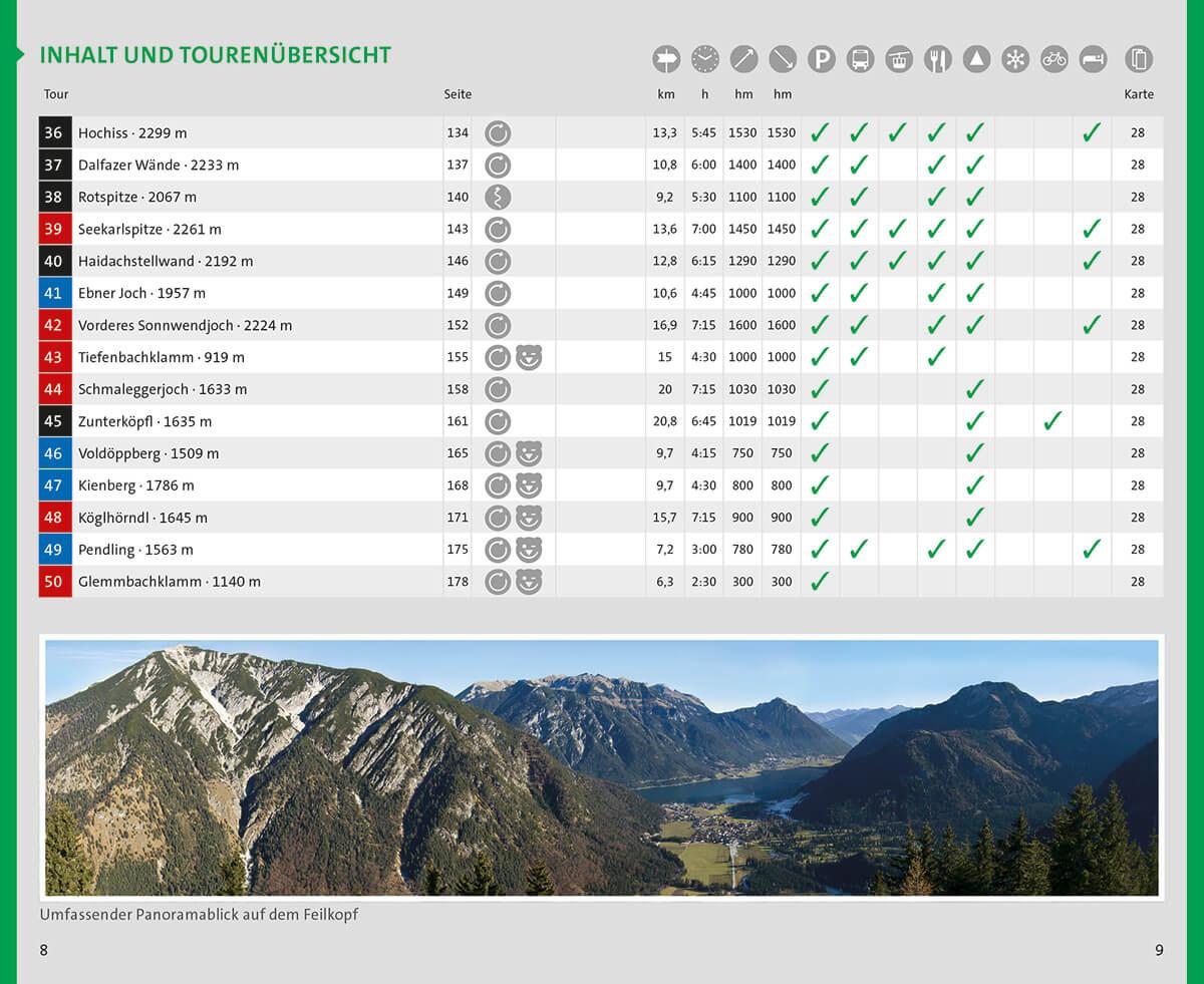 KOMPASS-WF-5654-Achensee-Seite-8-9-Inhaltsübersicht-(2)