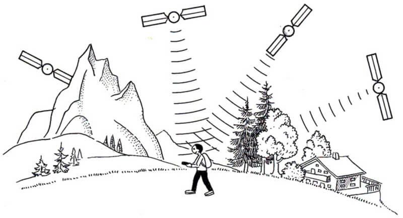 Artikel_News_Kartenlesen-leicht-gemacht_GPS