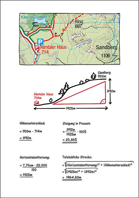Wanderweg Berechnen : n tzliche tipps f r die tourenplanung ~ Themetempest.com Abrechnung